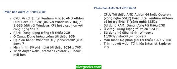 Yêu cầu cấu hình khi tải phiên bản AutoCad 201032bit và 64bit